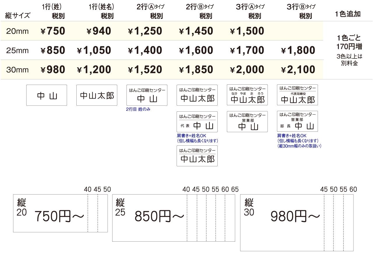 オリジナルネームバッジの料金表