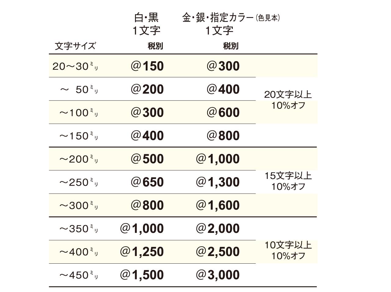 カッティングシート料金表
