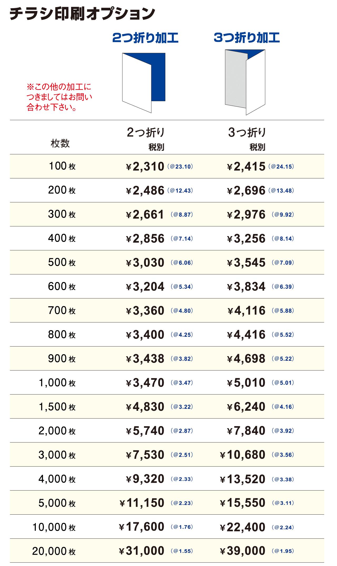 フルカラーチラシ印刷オプション料金表