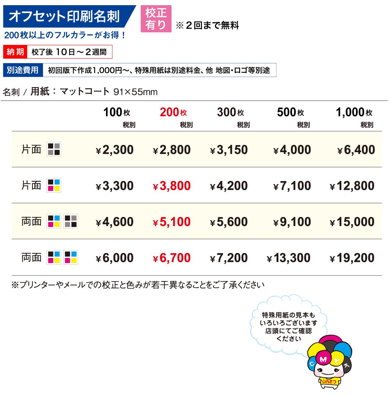 オフセット印刷名刺の料金表