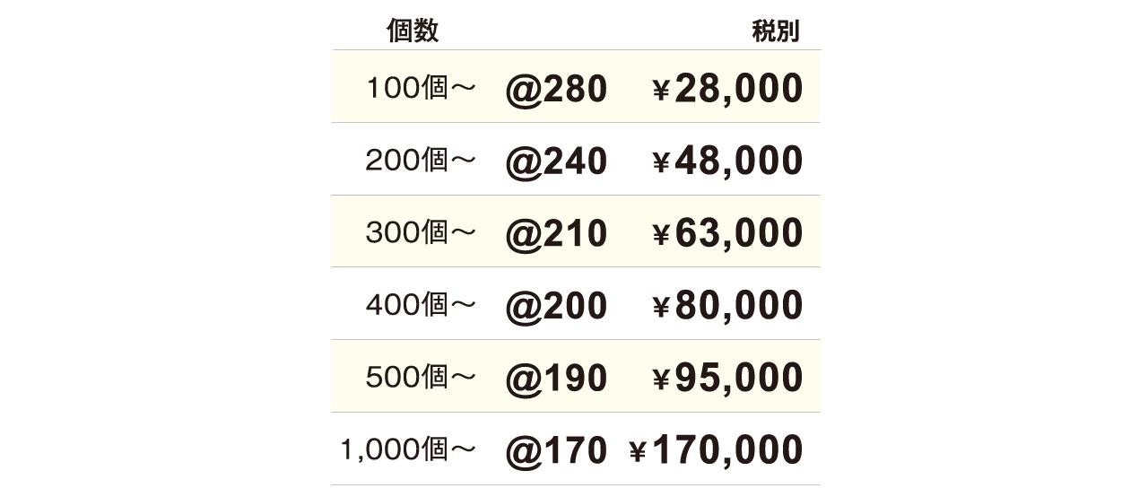 デスクメモ料金表