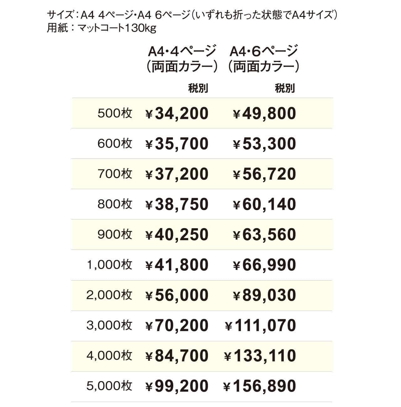 折パンフレット印刷の料金表