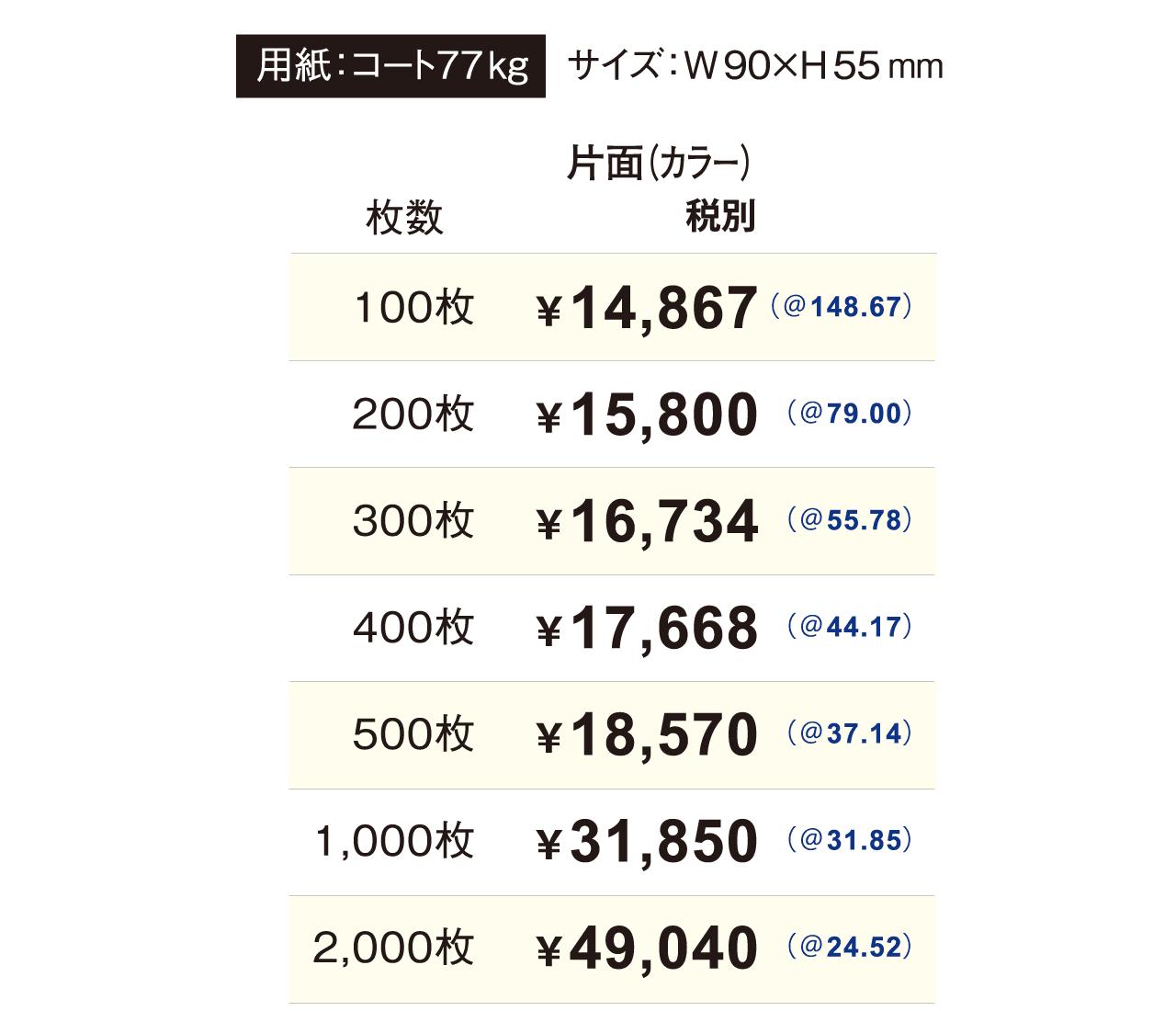 シール印刷コート77kgの料金表