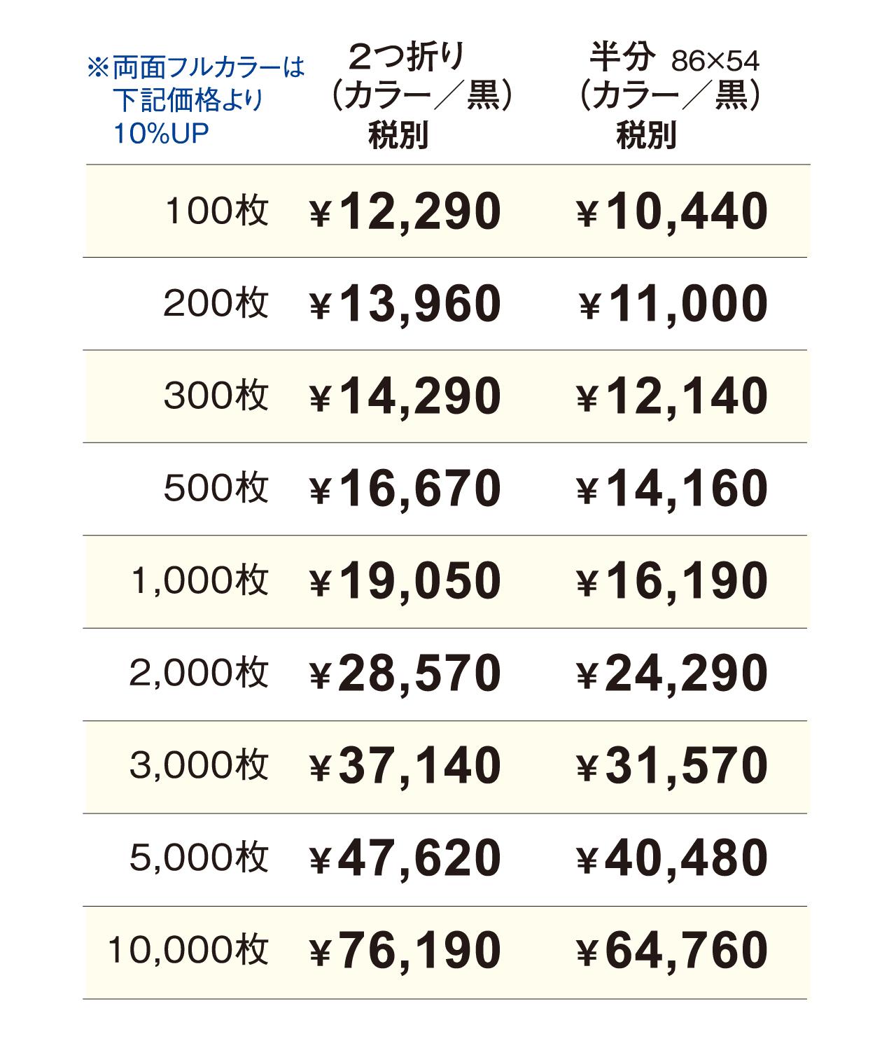 スタンプカード印刷料金表
