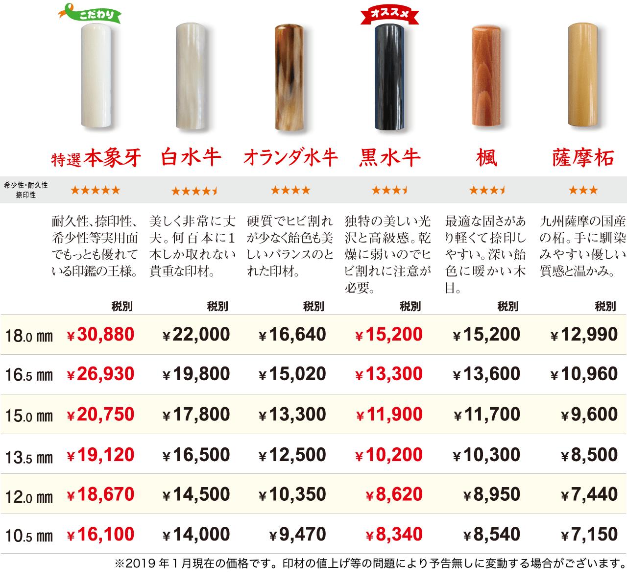 手彫り印鑑の印材別料金表