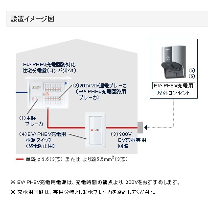 充電コンセント系統